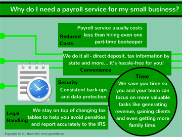 Why Do I Need a Payroll Service by Green601 - Infographics